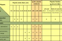 Guide-pratique-Clôture-dhabitation